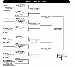 SECTION 2A BOYS BBB